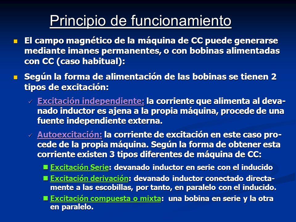 Principio de funcionamiento El campo magnético de la máquina de CC puede generarse mediante imanes permanentes, o con bobinas alimentadas con CC (caso
