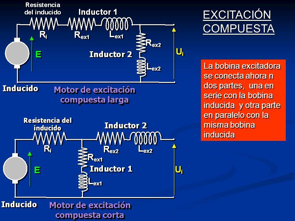 Motor de excitación compuesta larga Motor de excitación compuesta corta La bobina excitadora se conecta ahora n dos partes, una en serie con la bobina