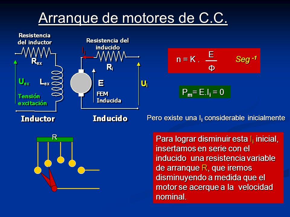 Arranque de motores de C.C. IiIiIiIi n = K. Seg -1 EΦ P m = E.I i = 0 Pero existe una I i considerable inicialmente Para lograr disminuir esta I i ini