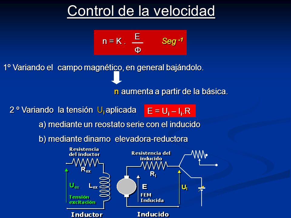 Control de la velocidad n = K. Seg -1 EΦ 1º Variando el campo magnético, en general bajándolo. n aumenta a partir de la básica. 2 º Variando la tensió