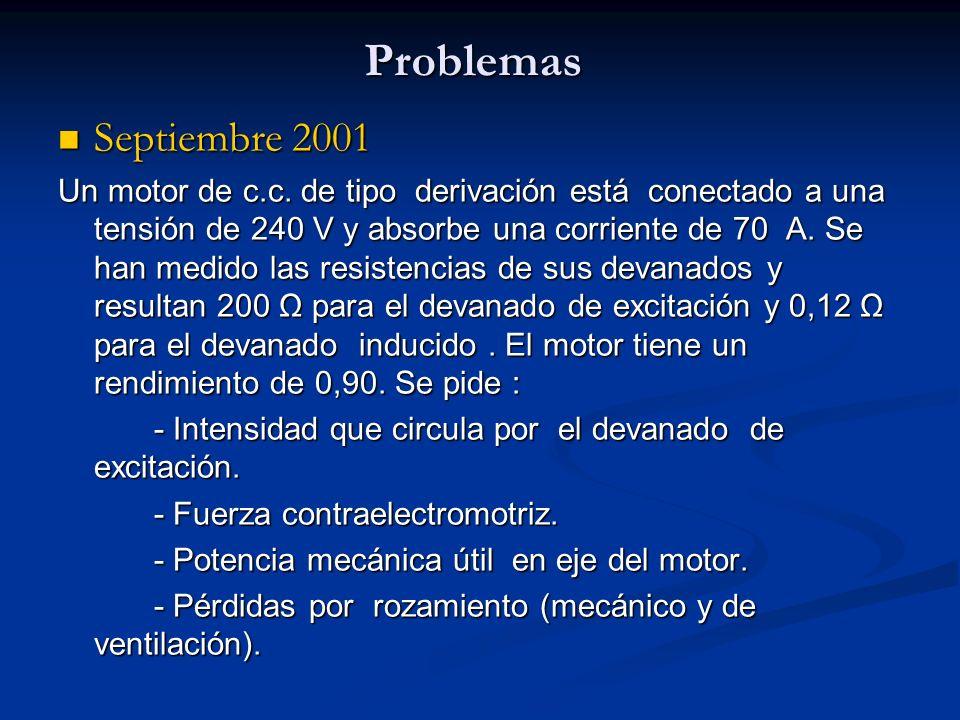 Problemas Septiembre 2001 Septiembre 2001 Un motor de c.c. de tipo derivación está conectado a una tensión de 240 V y absorbe una corriente de 70 A. S