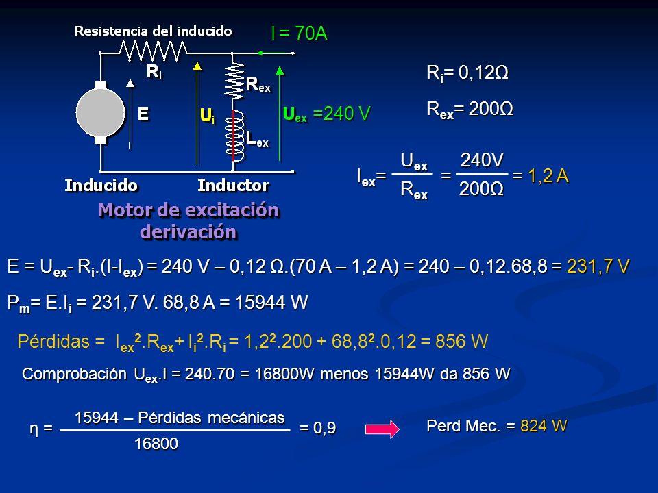 Motor de excitación derivación I = 70A R i = 0,12Ω R ex = 200Ω =240 V I ex = = = 1,2 A U ex 240V R ex 200Ω E = U ex - R i.(I-I ex ) = 240 V – 0,12 Ω.(