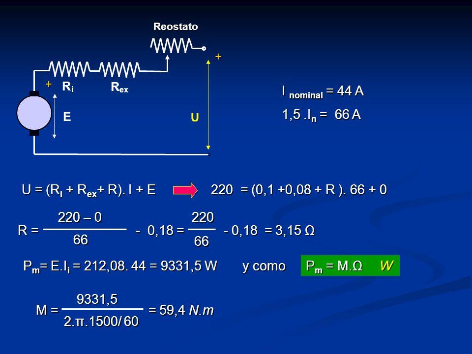 R i R ex E U + +Reostato I nominal = 44 A 1,5.I n = 66 A U = (R i + R ex + R). I + E 220 = (0,1 +0,08 + R ). 66 + 0 R = - 0,18 = - 0,18 = 3,15 Ω 220 –