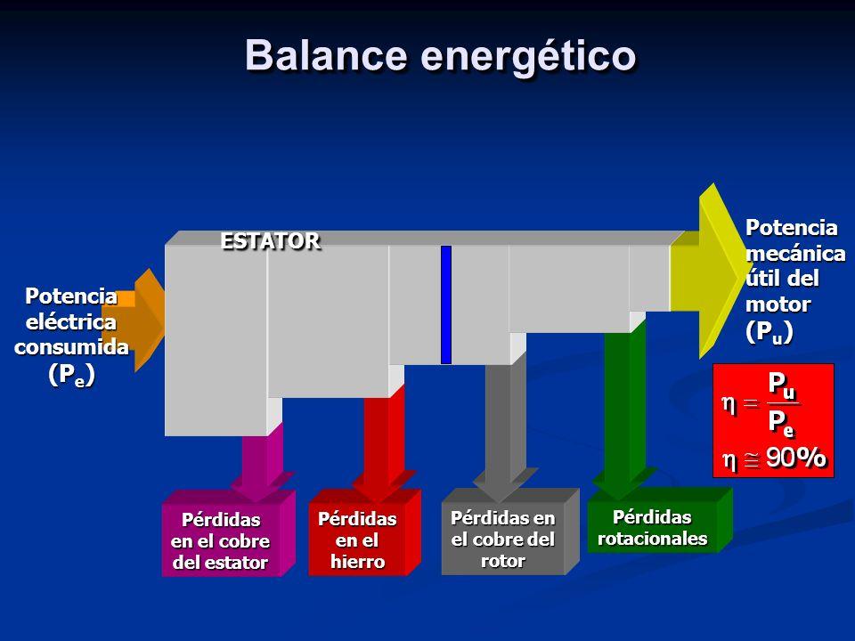Balance energético Balance energético Pérdidas rotacionales Pérdidas en el cobre del rotor Pérdidas en el hierro Pérdidas en el cobre del estator Pote