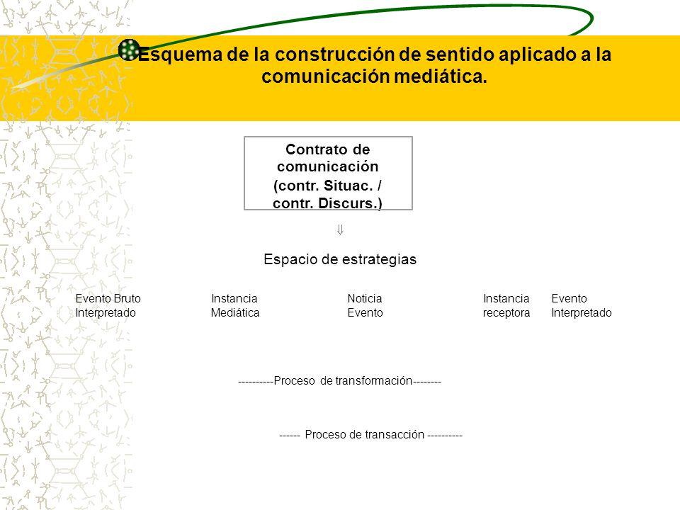 Contrato de comunicación (contr. Situac. / contr. Discurs.) Espacio de estrategias Evento Bruto Instancia Noticia Instancia Evento InterpretadoMediáti