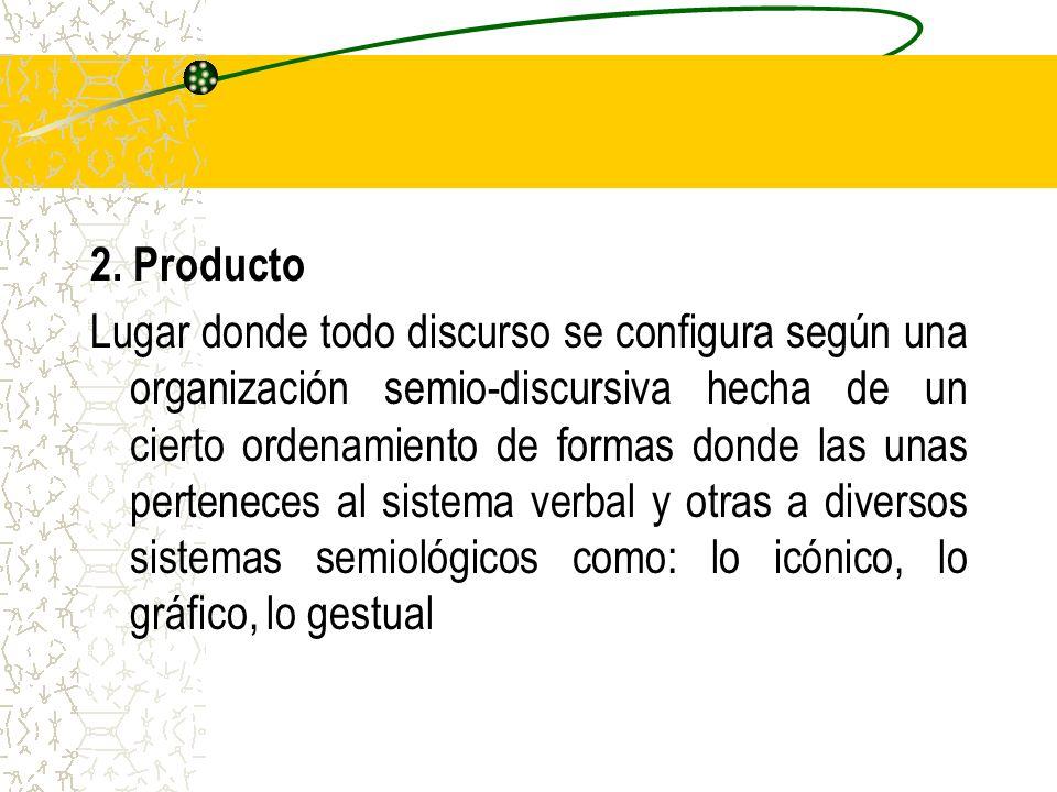 2. Producto Lugar donde todo discurso se configura según una organización semio-discursiva hecha de un cierto ordenamiento de formas donde las unas pe