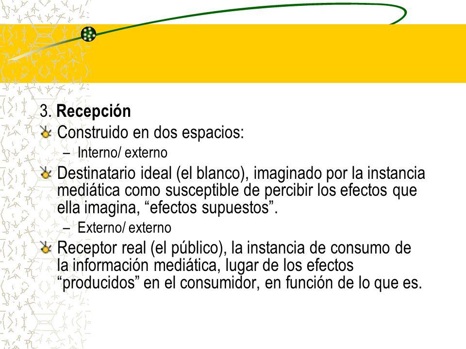 3. Recepción Construido en dos espacios: –Interno/ externo Destinatario ideal (el blanco), imaginado por la instancia mediática como susceptible de pe