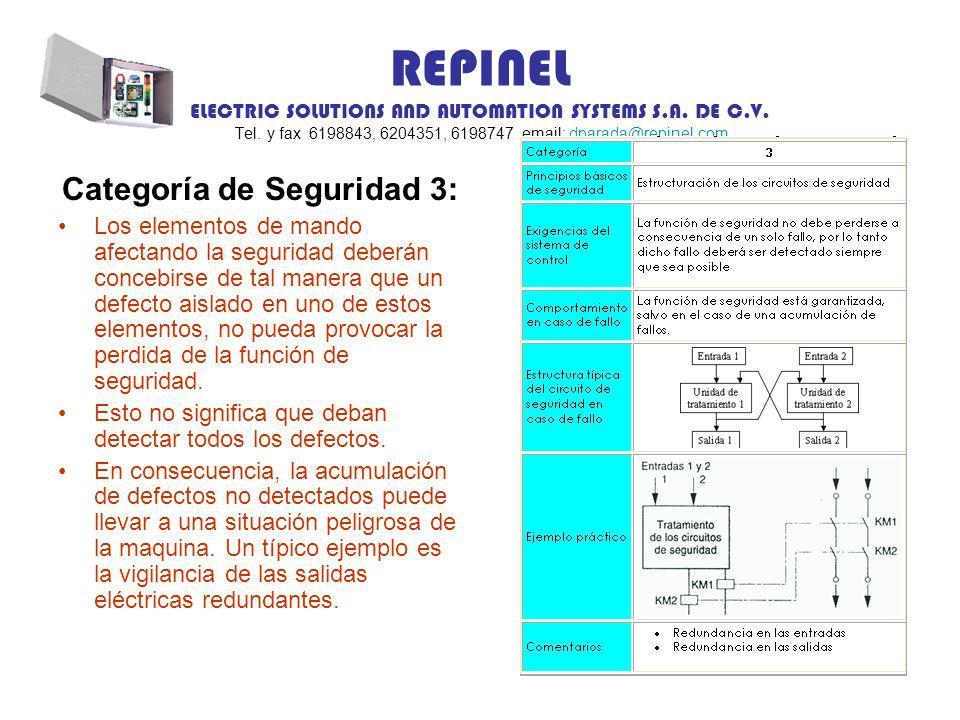 REPINEL ELECTRIC SOLUTIONS AND AUTOMATION SYSTEMS S.A. DE C.V. Tel. y fax 6198843, 6204351, 6198747 email: dparada@repinel.comdparada@repinel.com Cate