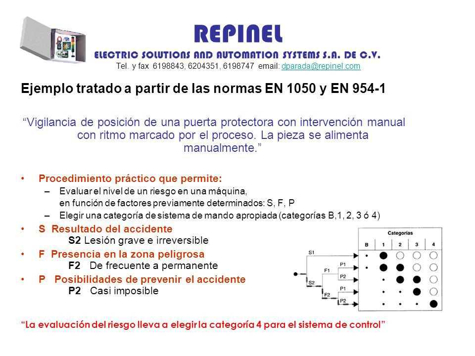 REPINEL ELECTRIC SOLUTIONS AND AUTOMATION SYSTEMS S.A. DE C.V. Tel. y fax 6198843, 6204351, 6198747 email: dparada@repinel.comdparada@repinel.com Ejem