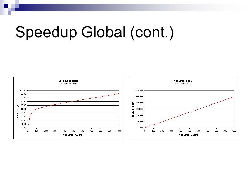 Speedup Global (cont.)