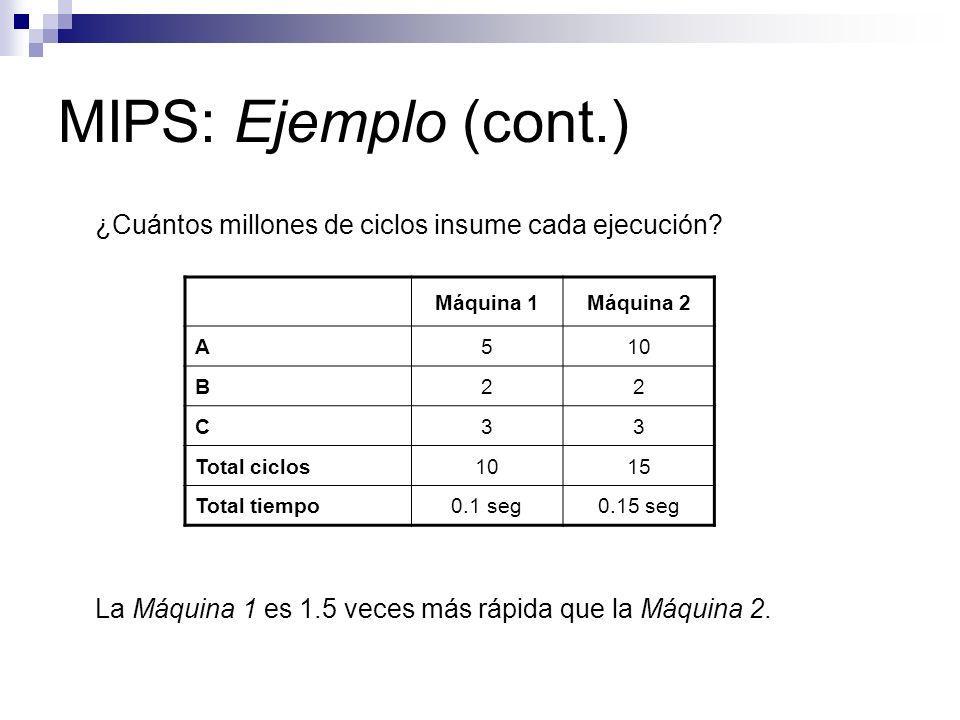 ¿Cuántos millones de ciclos insume cada ejecución? La Máquina 1 es 1.5 veces más rápida que la Máquina 2. MIPS: Ejemplo (cont.) Máquina 1Máquina 2 A51