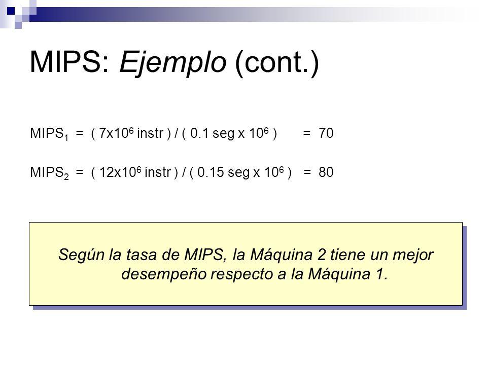 MIPS: Ejemplo (cont.) MIPS 1 = ( 7x10 6 instr ) / ( 0.1 seg x 10 6 ) = 70 MIPS 2 = ( 12x10 6 instr ) / ( 0.15 seg x 10 6 ) = 80 Según la tasa de MIPS,