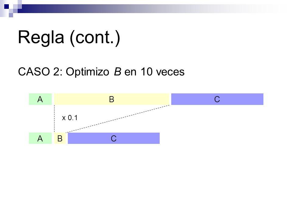 Regla (cont.) ABC x 0.1 ABC CASO 2: Optimizo B en 10 veces