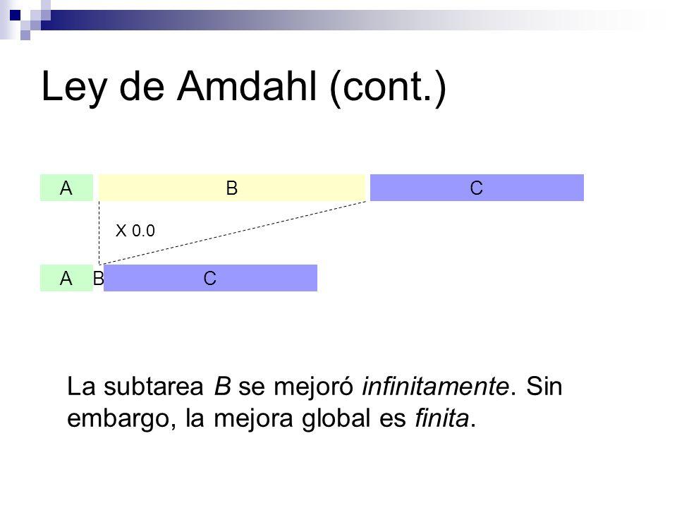 Ley de Amdahl (cont.) ABC X 0.0 ABC La subtarea B se mejoró infinitamente. Sin embargo, la mejora global es finita.