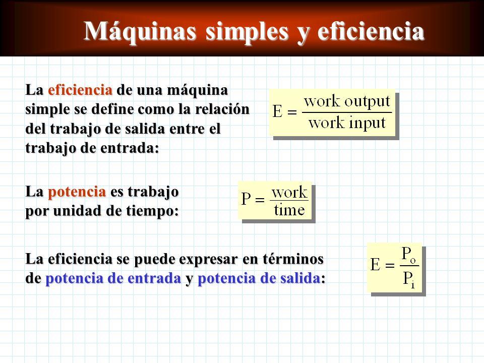 Máquinas simples Capítulo 12 Física Sexta edición Paul E.