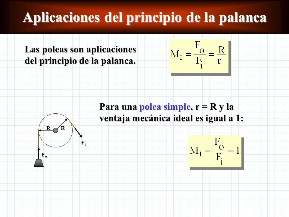 La palanca La ventaja mecánica ideal M I se puede determinar mediante Relación de fuerzas Relación de fuerzas Relación de distancias desde el fulcro Relación de distancias desde el fulcro F 0 = W FiFiFiFi Fulcro r0r0r0r0 riririri