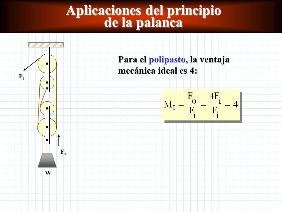 Aplicaciones del principio de la palanca Las poleas son aplicaciones del principio de la palanca.