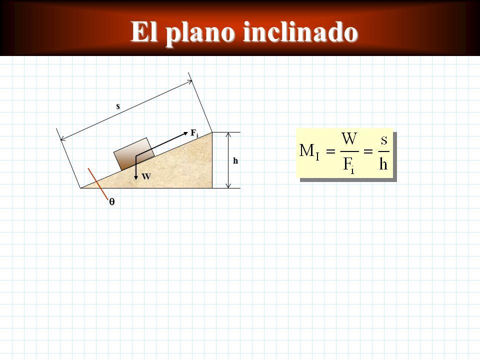 La transmisión del momento de torsión Para la transmisión del momento de torsión: En términos del diámetro y de la velocidad angular: