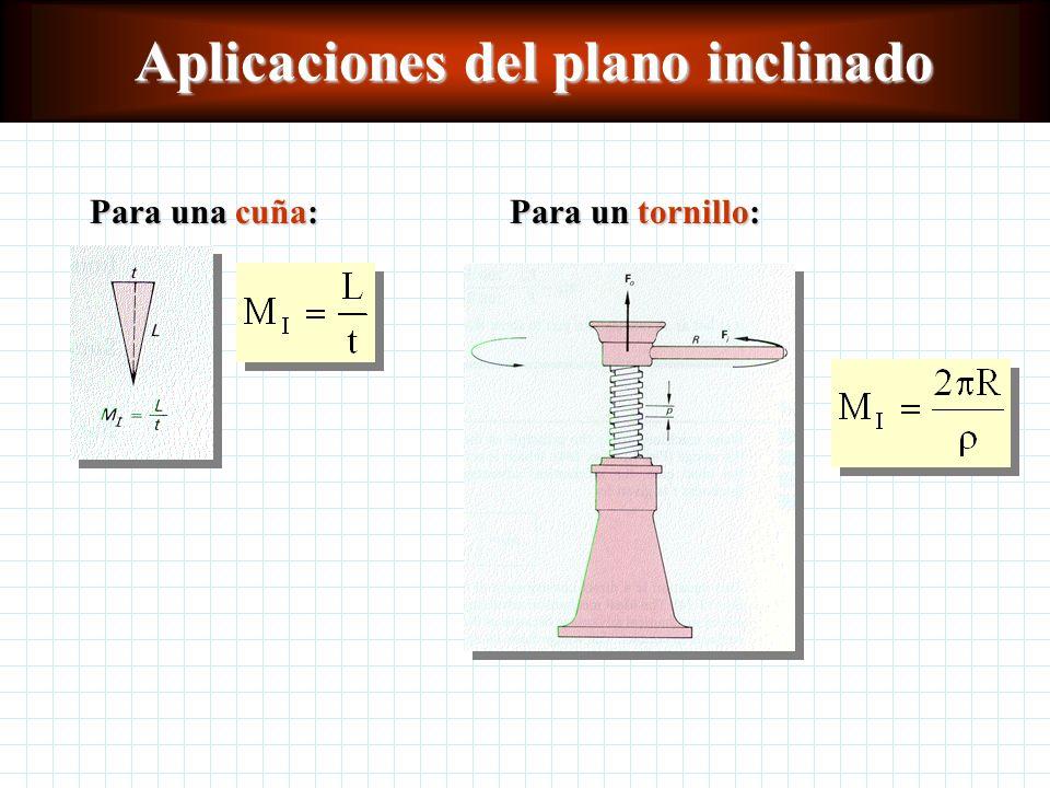 El plano inclinado W FiFiFiFi s h