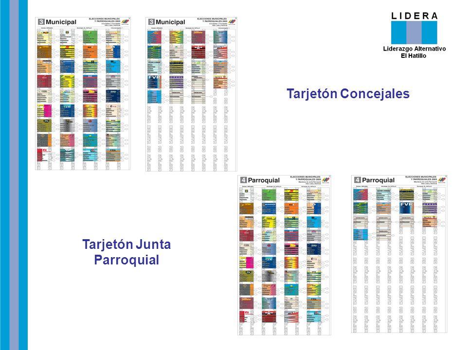Tarjetón Concejales Tarjetón Junta Parroquial