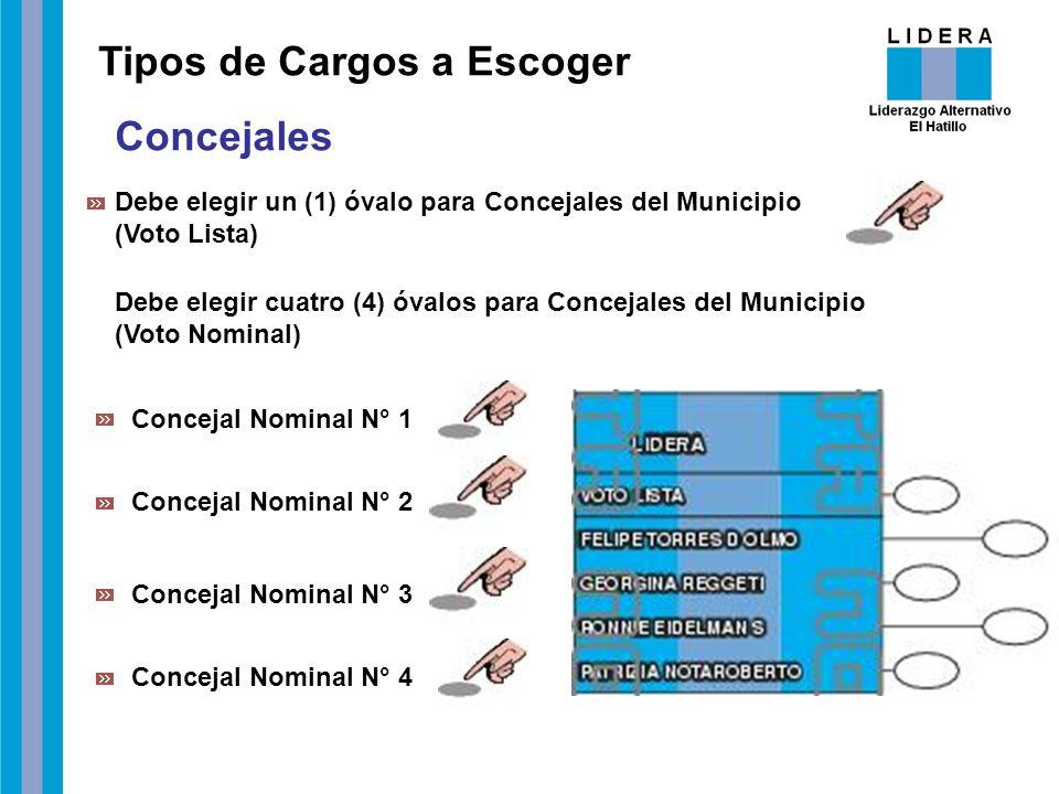 Tipos de Cargos a Escoger Debe elegir un (1) óvalo para Concejales del Municipio (Voto Lista) Debe elegir cuatro (4) óvalos para Concejales del Munici