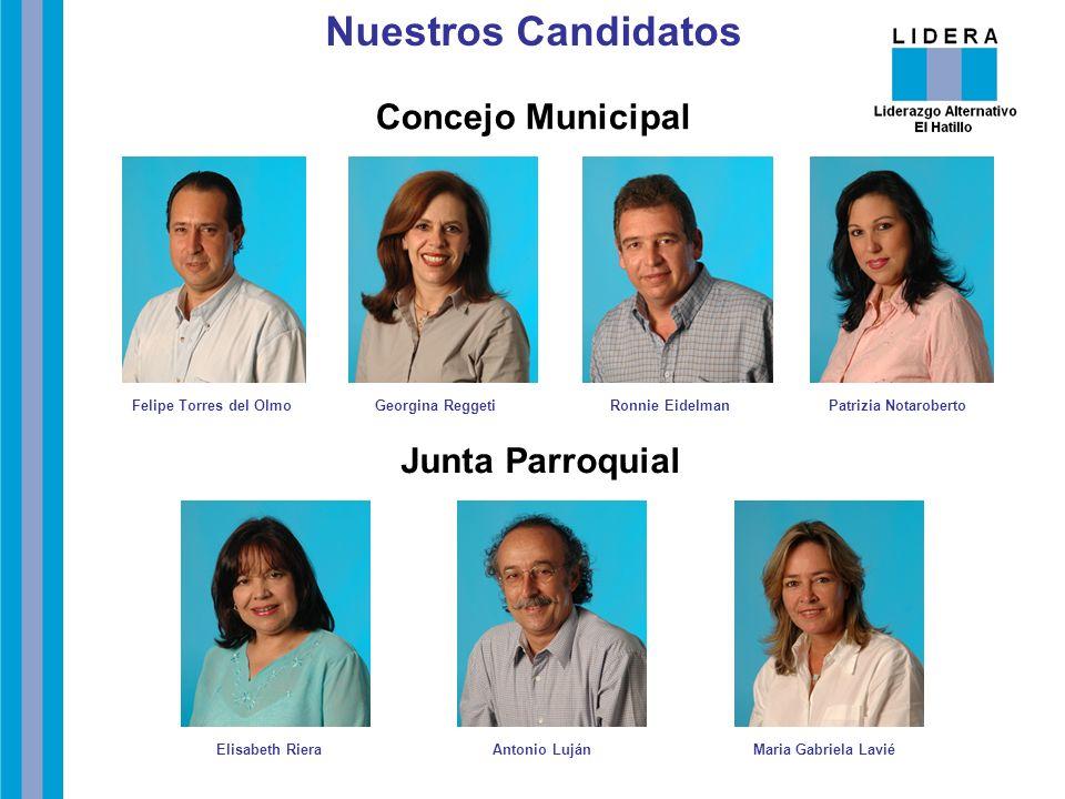 Nuestros Candidatos Junta Parroquial Concejo Municipal Felipe Torres del OlmoGeorgina ReggetiRonnie EidelmanPatrizia Notaroberto Elisabeth RieraAntoni