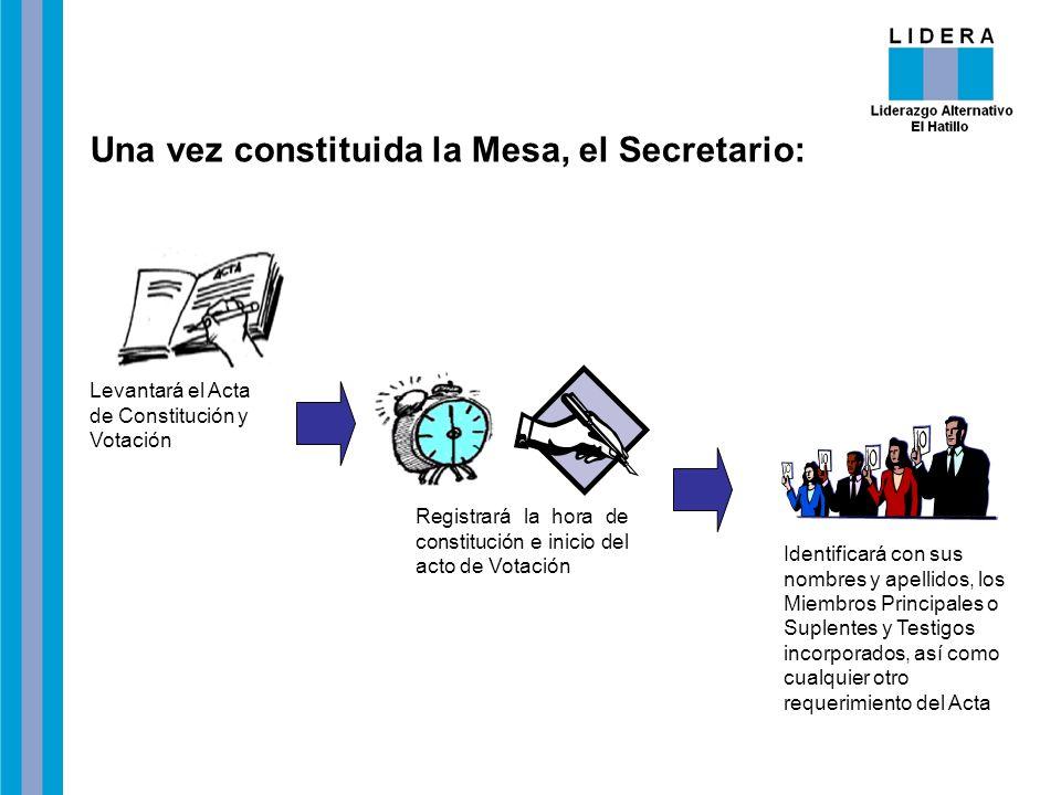 Una vez constituida la Mesa, el Secretario: Levantará el Acta de Constitución y Votación Registrará la hora de constitución e inicio del acto de Votac