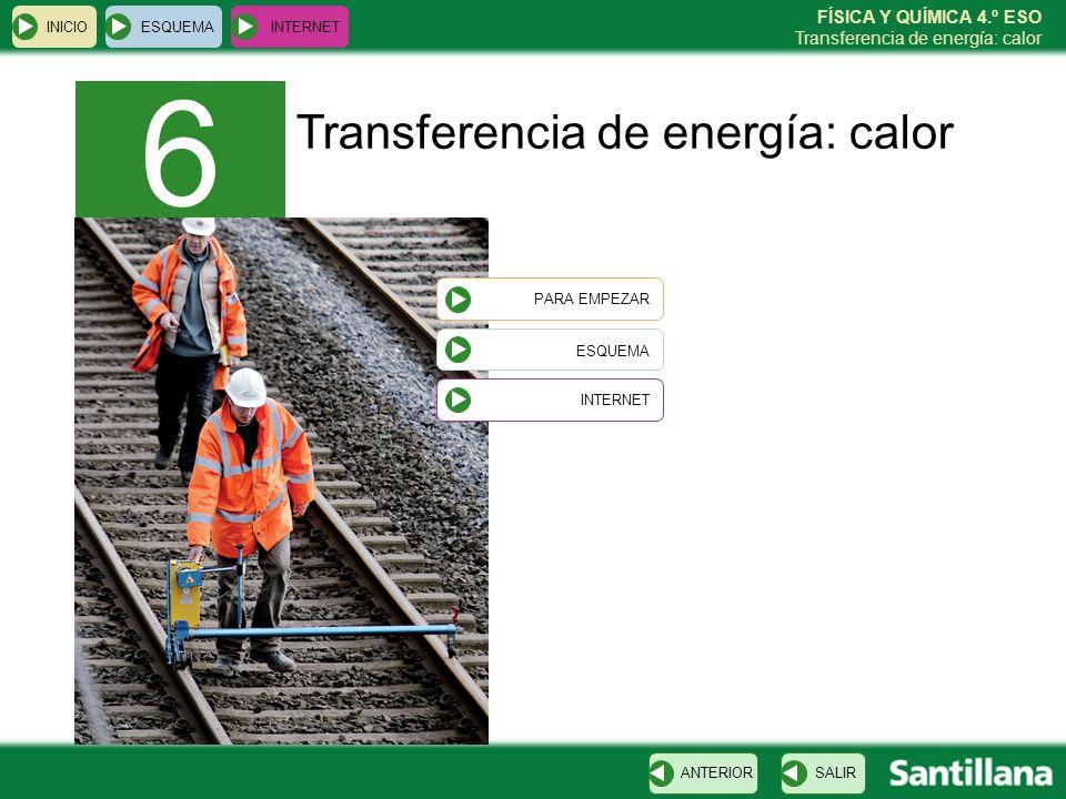 FÍSICA Y QUÍMICA 4.º ESO Transferencia de energía: calor Transferencia de energía: calor INICIO ESQUEMA INTERNET SALIRANTERIOR 6 PARA EMPEZAR ESQUEMA