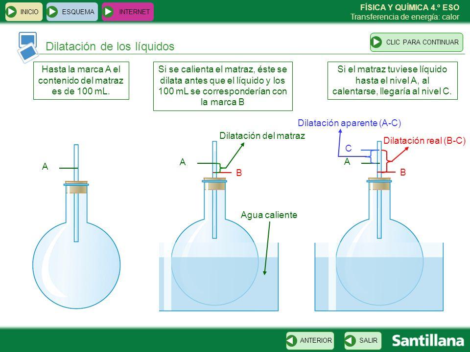 FÍSICA Y QUÍMICA 4.º ESO Transferencia de energía: calor A Dilatación de los líquidos ESQUEMA INTERNET SALIRANTERIORCLIC PARA CONTINUAR INICIO Hasta l