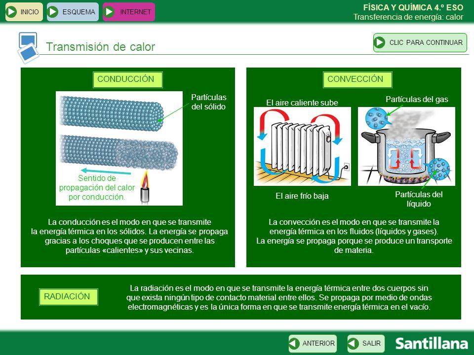 FÍSICA Y QUÍMICA 4.º ESO Transferencia de energía: calor Transmisión de calor ESQUEMA INTERNET SALIRANTERIORCLIC PARA CONTINUAR INICIO CONDUCCIÓNCONVE