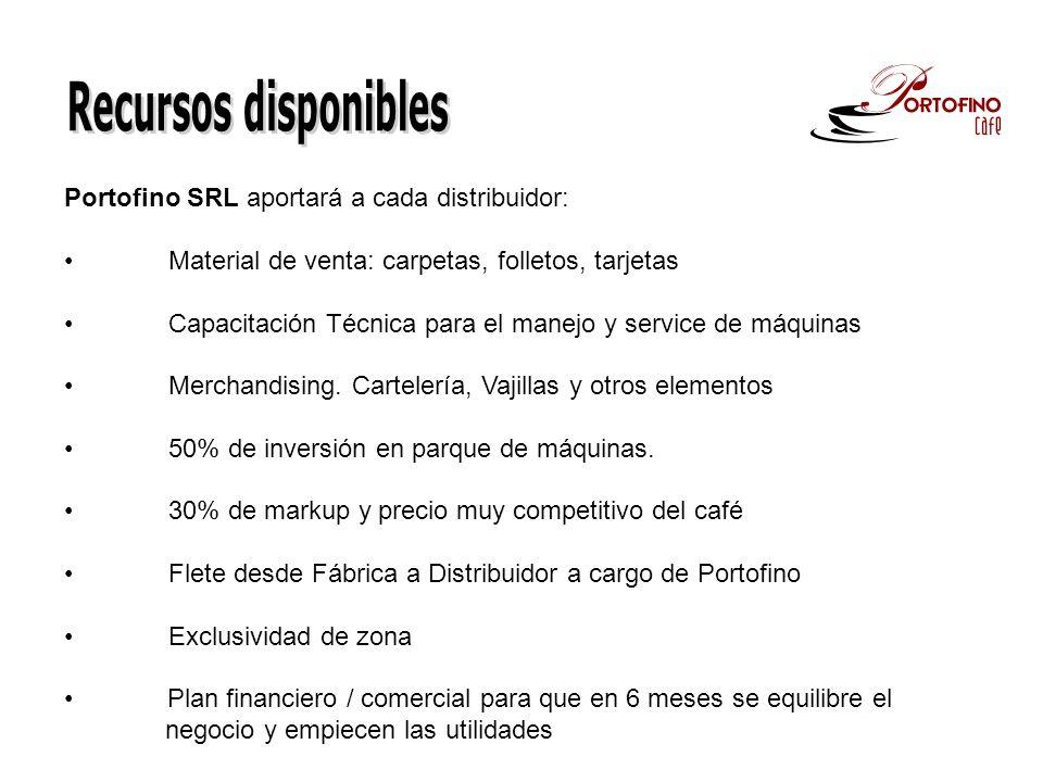 Portofino SRL aportará a cada distribuidor: Material de venta: carpetas, folletos, tarjetas Capacitación Técnica para el manejo y service de máquinas Merchandising.