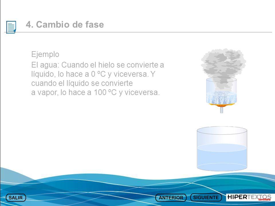 4. Cambio de fase Ejemplo El agua: Cuando el hielo se convierte a líquido, lo hace a 0 ºC y viceversa. Y cuando el líquido se convierte a vapor, lo ha
