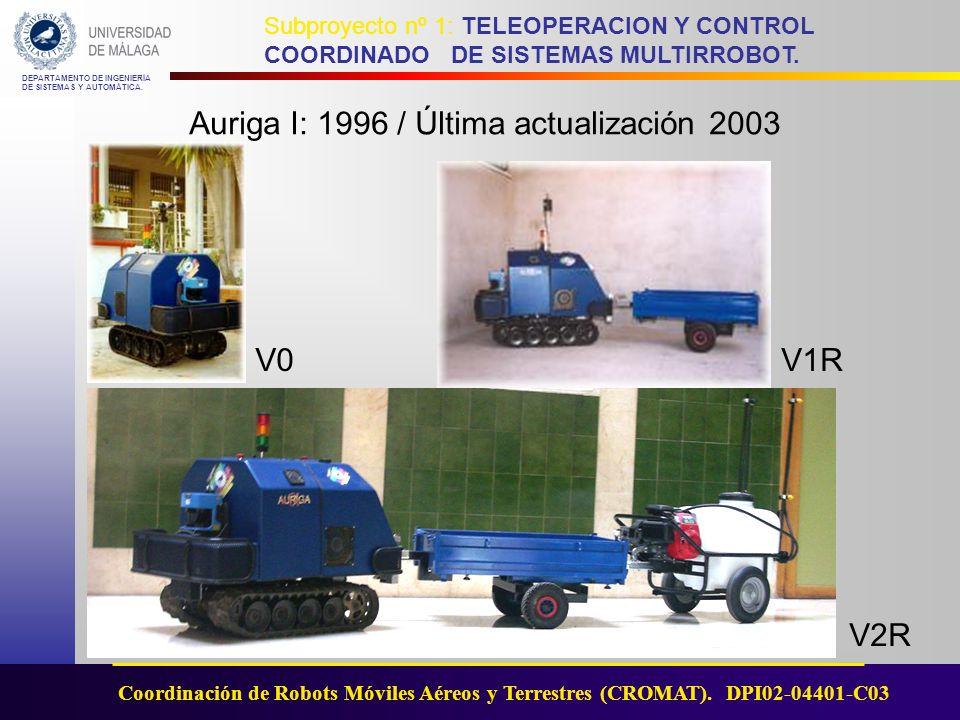DEPARTAMENTO DE INGENIERÍA DE SISTEMAS Y AUTOMÁTICA. Subproyecto nº 1: TELEOPERACION Y CONTROL COORDINADO DE SISTEMAS MULTIRROBOT. Coordinación de Rob
