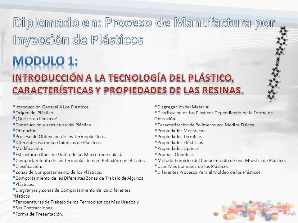 Introducción General A Los Plásticos. Origen del Plástico. ¿Qué es un Plástico? Construcción y estructura del Plástico. Obtención. Proceso de Obtenció