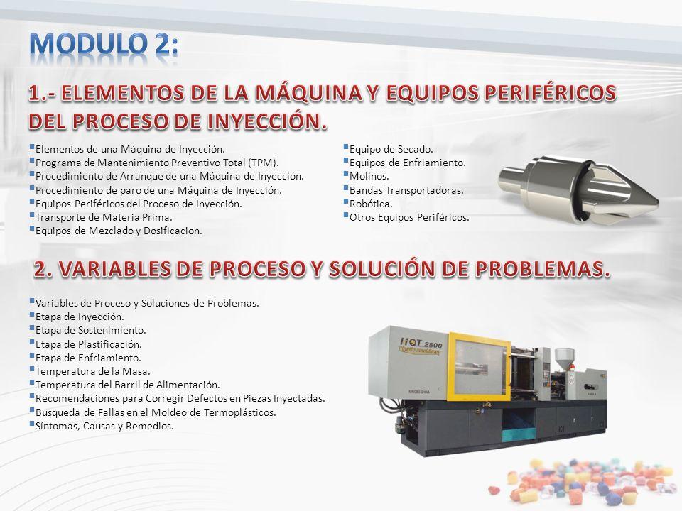 Elementos de una Máquina de Inyección. Programa de Mantenimiento Preventivo Total (TPM). Procedimiento de Arranque de una Máquina de Inyección. Proced