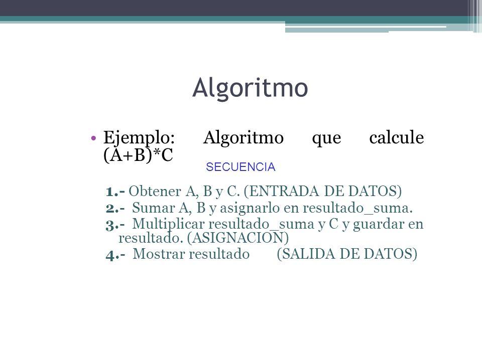 Algoritmo Ejemplo: Algoritmo que calcule (A+B)*C 1.- Obtener A, B y C. (ENTRADA DE DATOS) 2.- Sumar A, B y asignarlo en resultado_suma. 3.- Multiplica