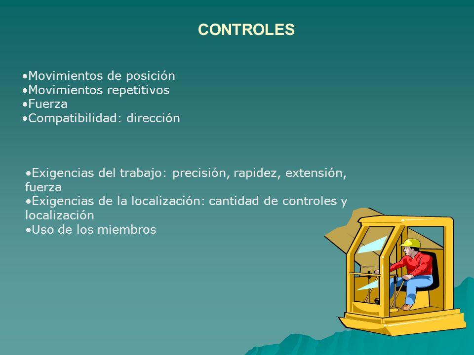 CONTROLES Movimientos de posición Movimientos repetitivos Fuerza Compatibilidad: dirección Exigencias del trabajo: precisión, rapidez, extensión, fuer