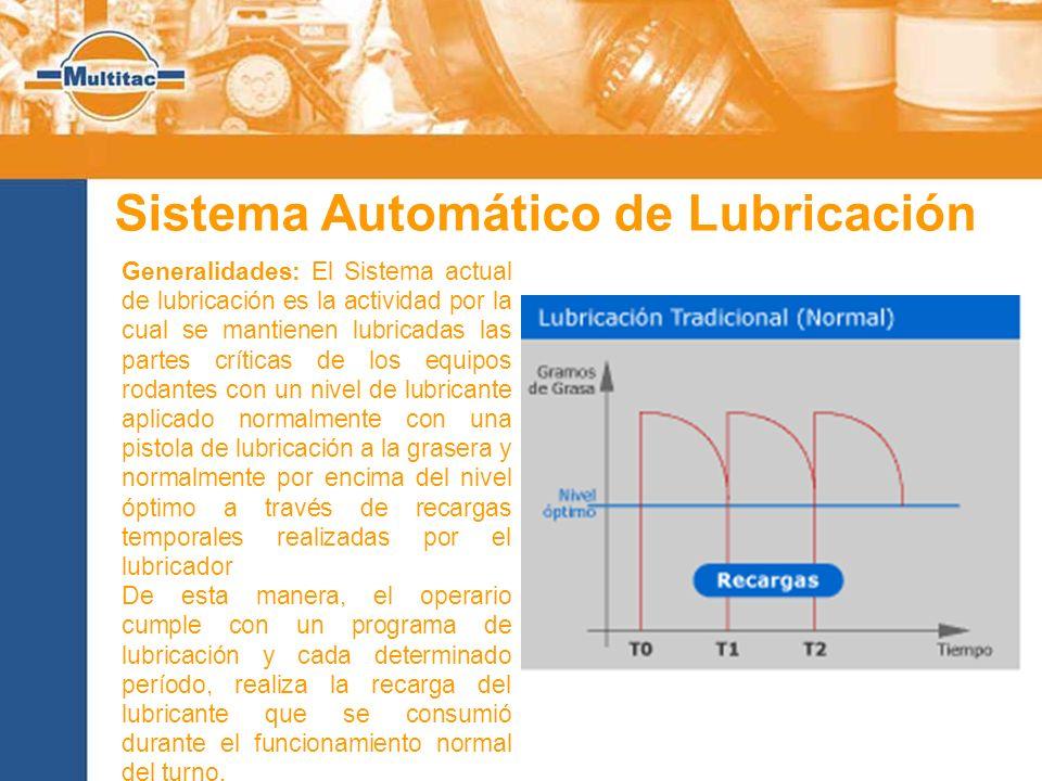 Sistema Automático de Lubricación ¿Qué sucede en caso de que por algún motivo la persona no cumpla con el programa de lubricación a todas las graseras o prolongue los períodos entre recargas?.