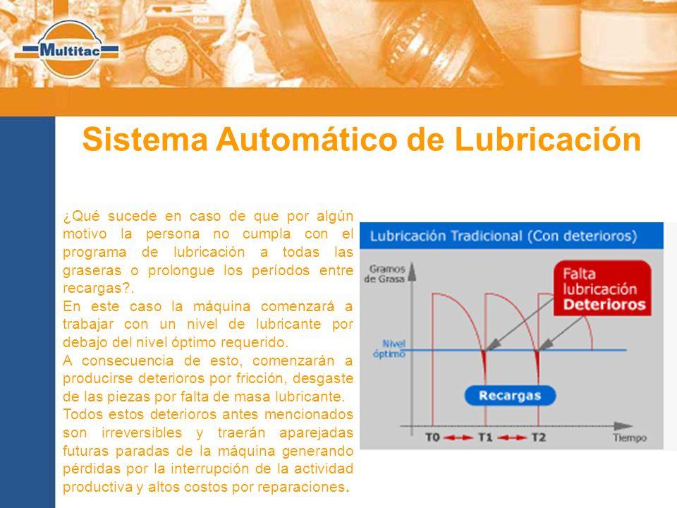 Sistema Automático de Lubricación Como contraste de lo anterior aparece El Sistema Automático de Lubricación (SAL).