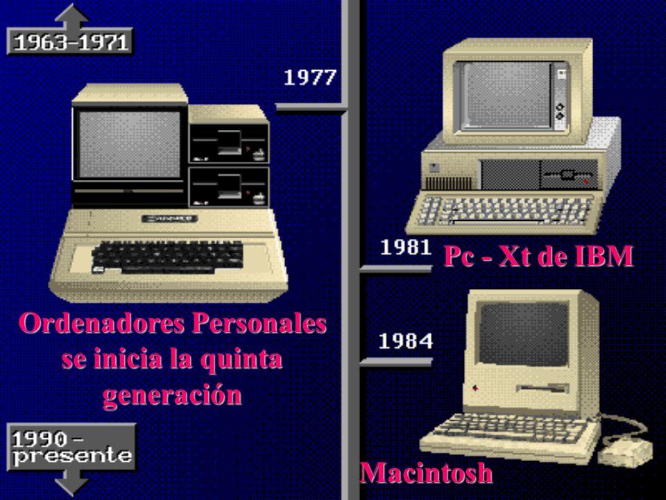 La Cuarta Generación: (principios de la década del 70) EsEs una variación de la generación anterior y se caracterizó por la utilización de memorias el