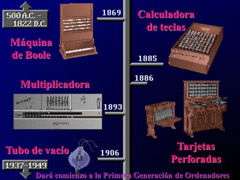 Ábaco Máquina de Pascal Regla de Cálculo Máquina de las diferencias