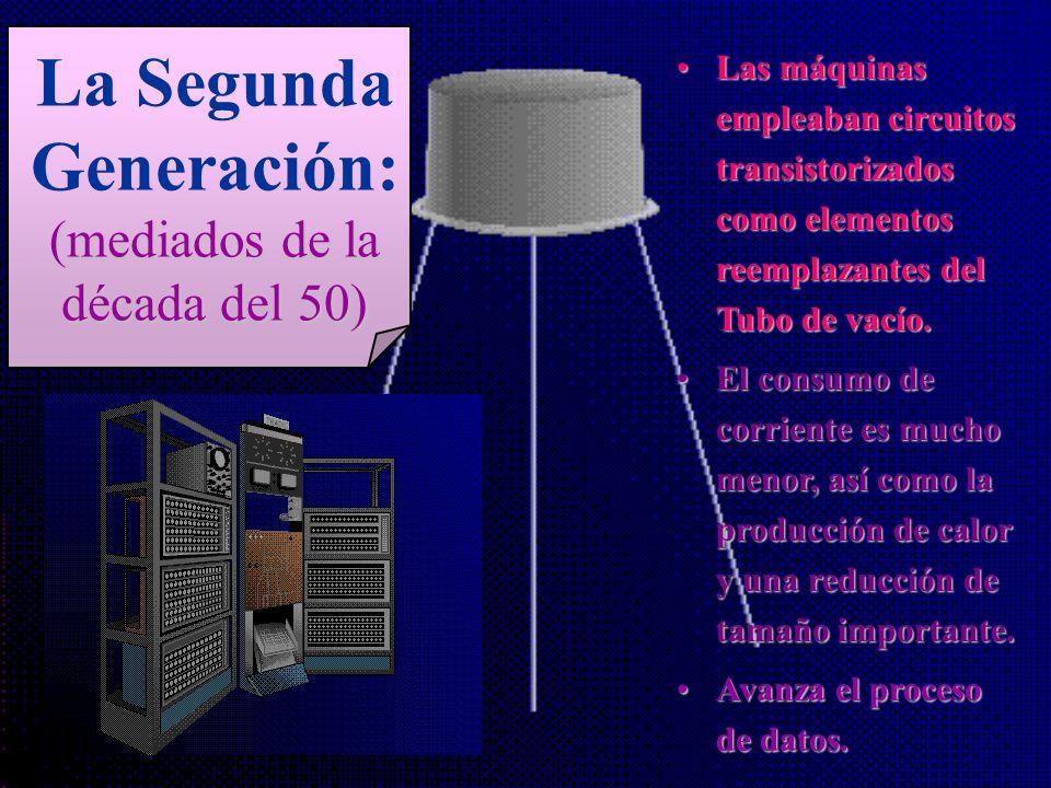Ordenador electrónico Transistor Memoria de núcleos Durante este periodo, avanzaron la mayoría de las culturas mundiales, desde las sociedades basadas