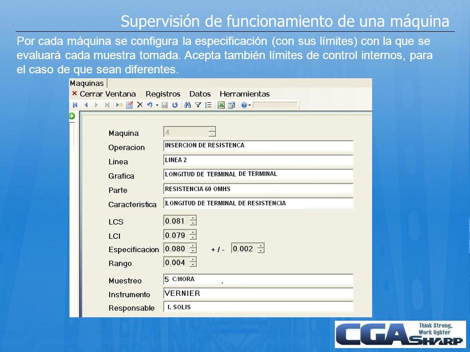 Supervisión de funcionamiento de una máquina Por cada máquina se configura la especificación (con sus límites) con la que se evaluará cada muestra tom