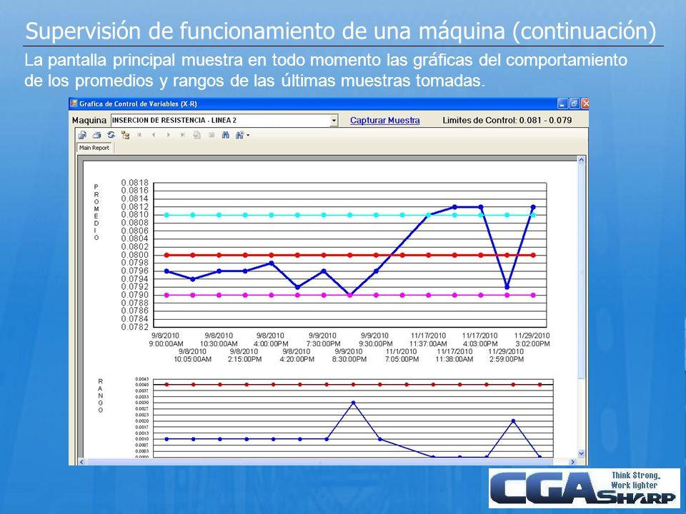 Supervisión de funcionamiento de una máquina (continuación) La pantalla principal muestra en todo momento las gr á ficas del comportamiento de los pro