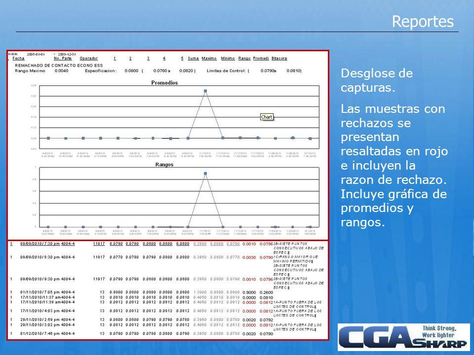 Reportes Desglose de capturas. Las muestras con rechazos se presentan resaltadas en rojo e incluyen la razon de rechazo. Incluye gráfica de promedios