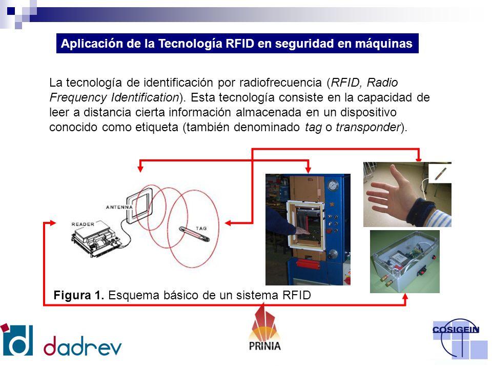 Fase 1 Objetivo: Estudio del arte y viabilidad técnica, con objeto de la adquisición de conocimientos sobre la situación actual, alcance y requerimientos de la tecnología RFID.