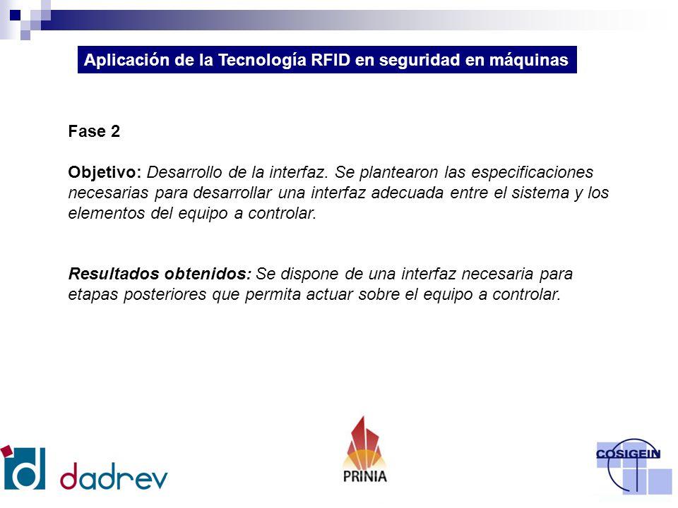 Fase 3 Objetivo: Definición de la aplicación y diseño del prototipo del sistema, (diseño de antenas).