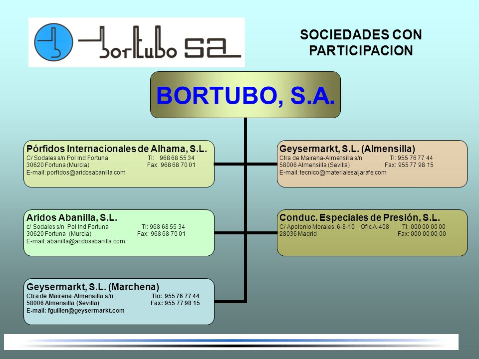 BORTUBO, S.A. Pórfidos Internacionales de Alhama, S.L. C/ Sodales s/n Pol Ind Fortuna Tl: 968 68 55 34 30620 Fortuna (Murcia) Fax: 968 68 70 01 E-mail