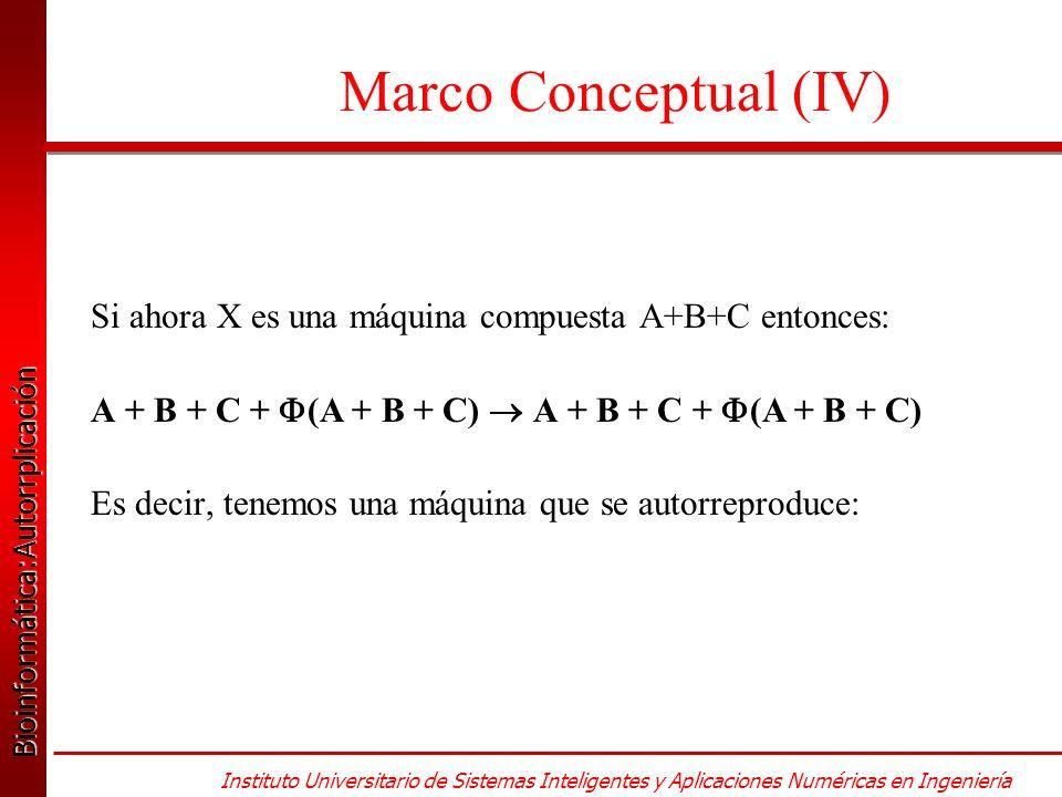 Bioinformática:Autorrplicación Bioinformática:Autorrplicación Instituto Universitario de Sistemas Inteligentes y Aplicaciones Numéricas en Ingeniería Marco Conceptual (IV) Si ahora X es una máquina compuesta A+B+C entonces: A + B + C + (A + B + C) Es decir, tenemos una máquina que se autorreproduce: