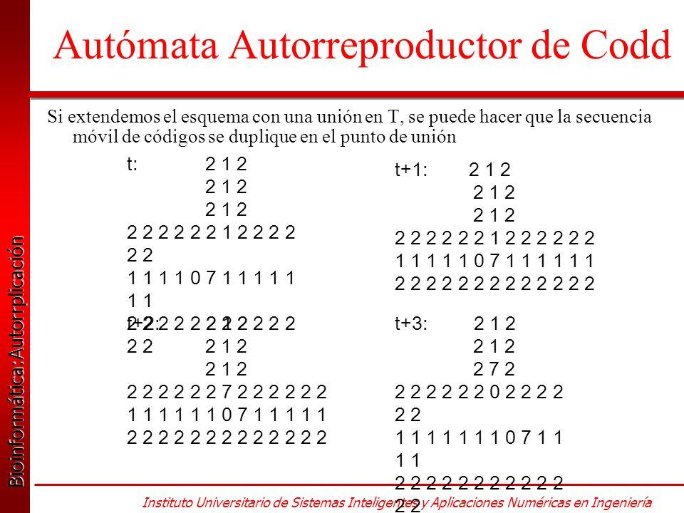 Bioinformática:Autorrplicación Bioinformática:Autorrplicación Instituto Universitario de Sistemas Inteligentes y Aplicaciones Numéricas en Ingeniería Si extendemos el esquema con una unión en T, se puede hacer que la secuencia móvil de códigos se duplique en el punto de unión Autómata Autorreproductor de Codd t: 2 1 2 2 1 2 2 2 2 2 2 2 1 2 2 2 2 2 2 1 1 1 1 0 7 1 1 1 1 1 1 1 2 2 2 2 2 2 2 2 2 2 2 2 2 t+1: 2 1 2 2 1 2 2 2 2 2 2 2 1 2 2 2 2 2 2 1 1 1 1 1 0 7 1 1 1 1 1 1 2 2 2 2 2 2 2 2 2 2 2 2 2 t+2: 2 1 2 2 1 2 2 2 2 2 2 2 7 2 2 2 2 2 2 1 1 1 1 1 1 0 7 1 1 1 1 1 2 2 2 2 2 2 2 2 2 2 2 2 2 t+3: 2 1 2 2 1 2 2 7 2 2 2 2 2 2 2 0 2 2 2 2 2 2 1 1 1 1 1 1 1 0 7 1 1 1 1 2 2 2 2 2 2 2 2 2 2 2 2 2